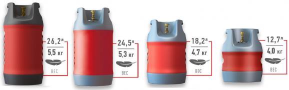 Composite gas cylinder 24.5 l